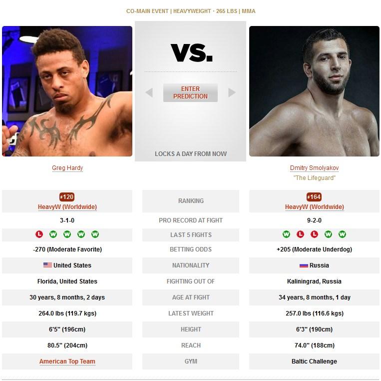 UFC on ESPN+ 8 Greg Hardy vs Dmitry Smoliakov