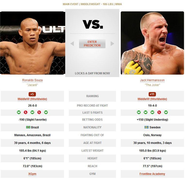 Jack Hermansson vs Jacare Souza UFC on ESPN+ 8
