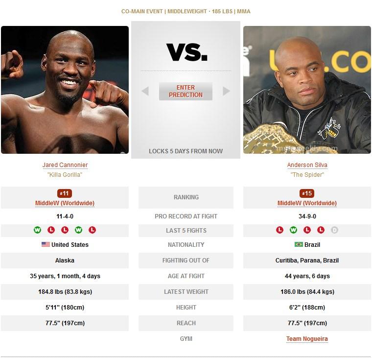 Jared Cannonier vs Anderson Silva UFC 237