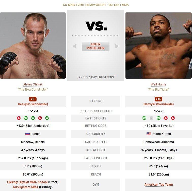 UFC on ESPN 4 Alexei Oleinik vs Walt Harris