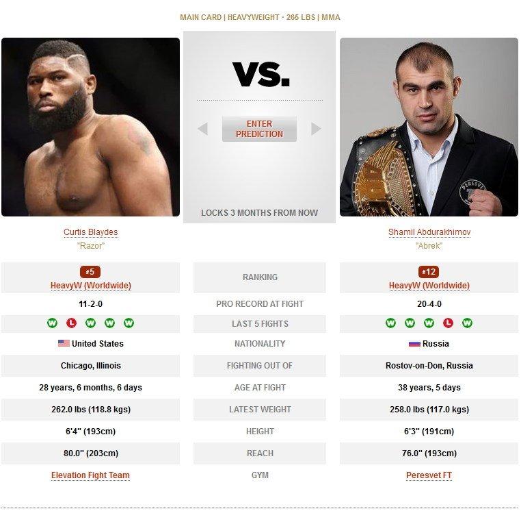 Curtis Blaydes vs Shamil Abdurakhimov UFC 242