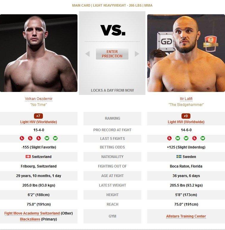 UFC Uruguay Volkan Oezdemir vs Ilir Latifi