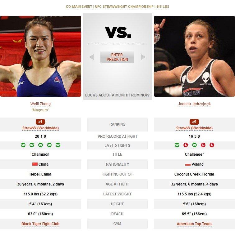 Weili Zhang vs Joanna Jedrzejczyk UFC
