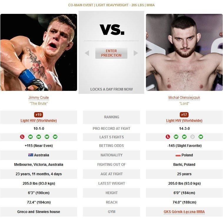 Jimmy Crute vs Michal Oleksiejczuk UFC