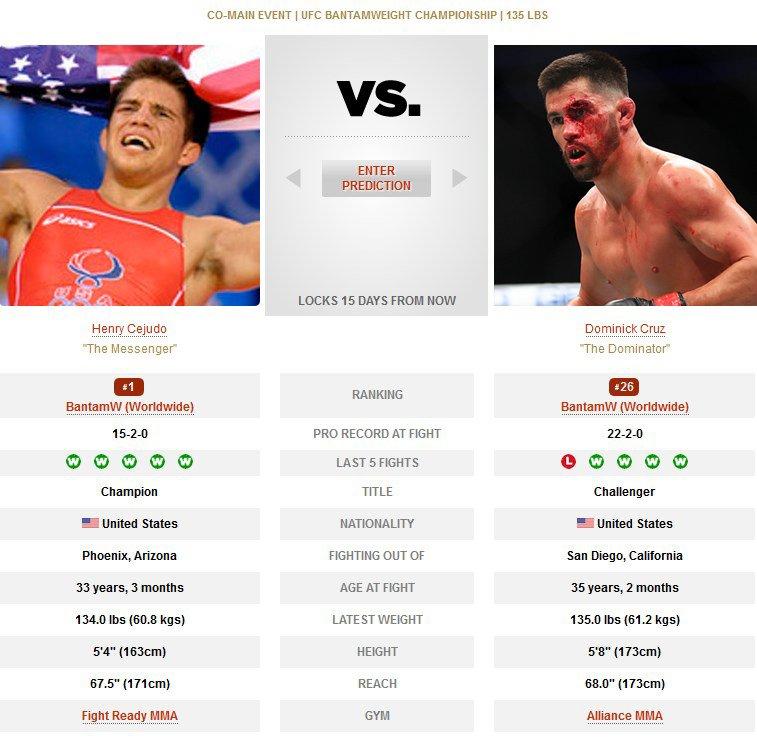 Henry Cejudo vs Dominick Cruz UFC 249