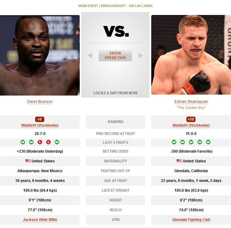 Derek Brunson vs Edmen Shahbazyan UFC