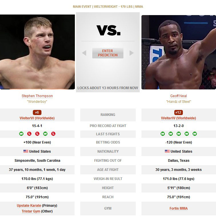 UFC Stephen Thompson vs Geoff Neal