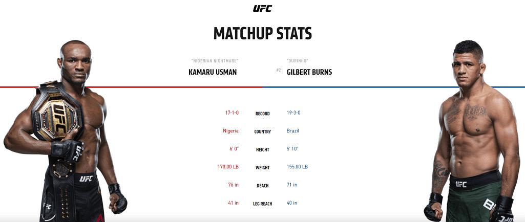 Kamaru Usman vs Gilbert Burns stats