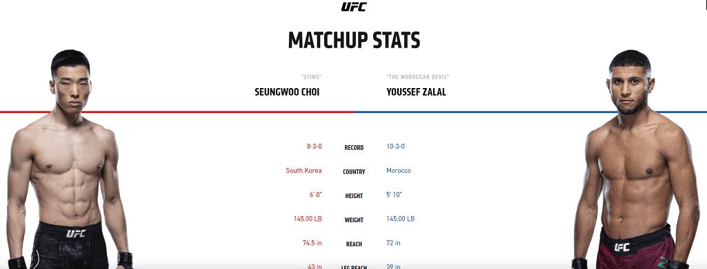 Youssef Zalal vs Seung Woo Choi stats