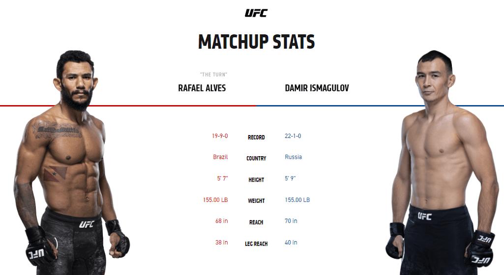 Rafael Alves vs Damir Ismagulov stats