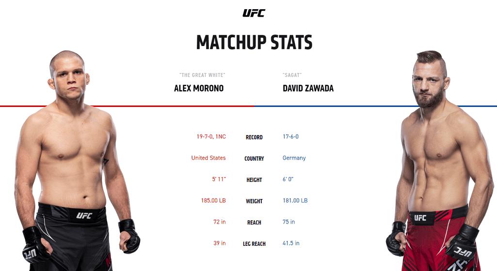Alex Morono vs David Zawada UFC stats