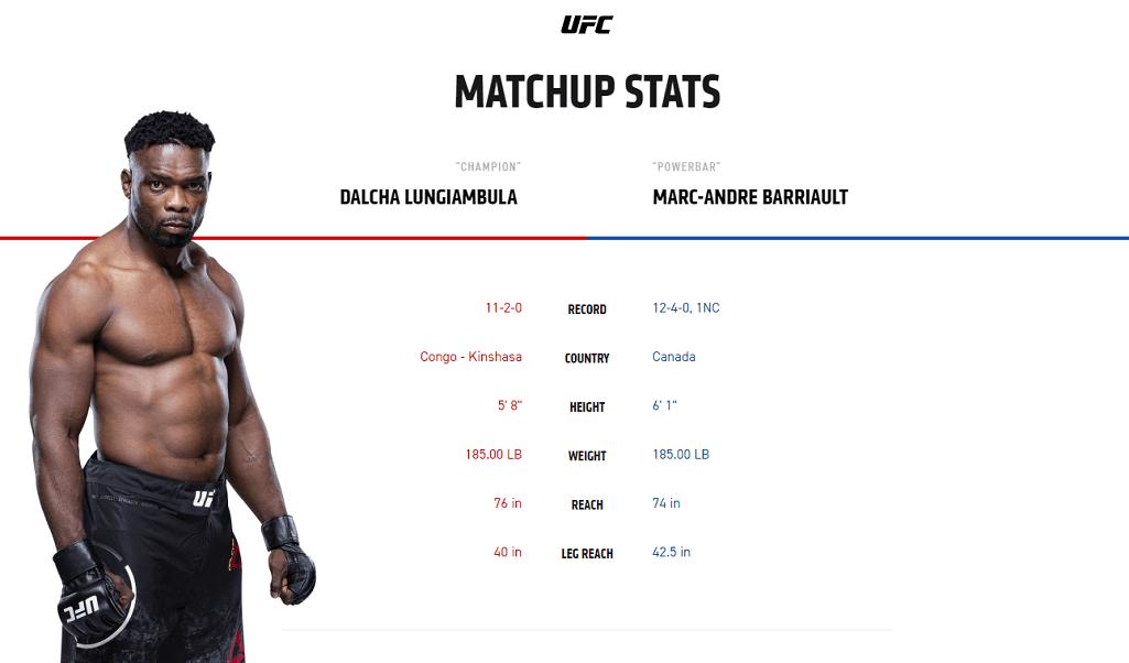 Dalcha Lungiambula vs Marc-Andre Barriault UFC stats