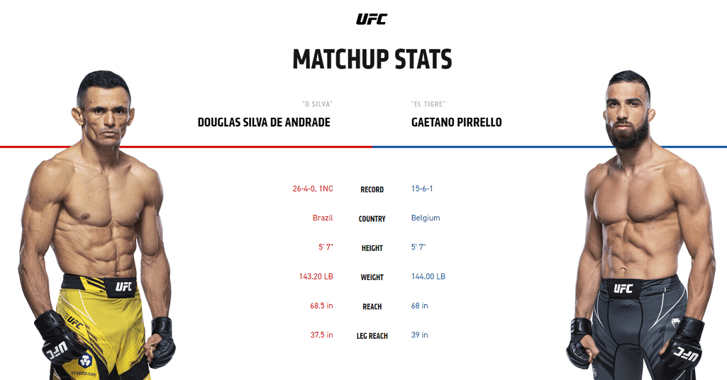 Douglas Andrade vs Gaetano Pirrello UFC Stats